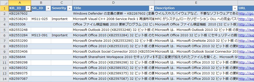エクセルでXMLファイルを開いた画像